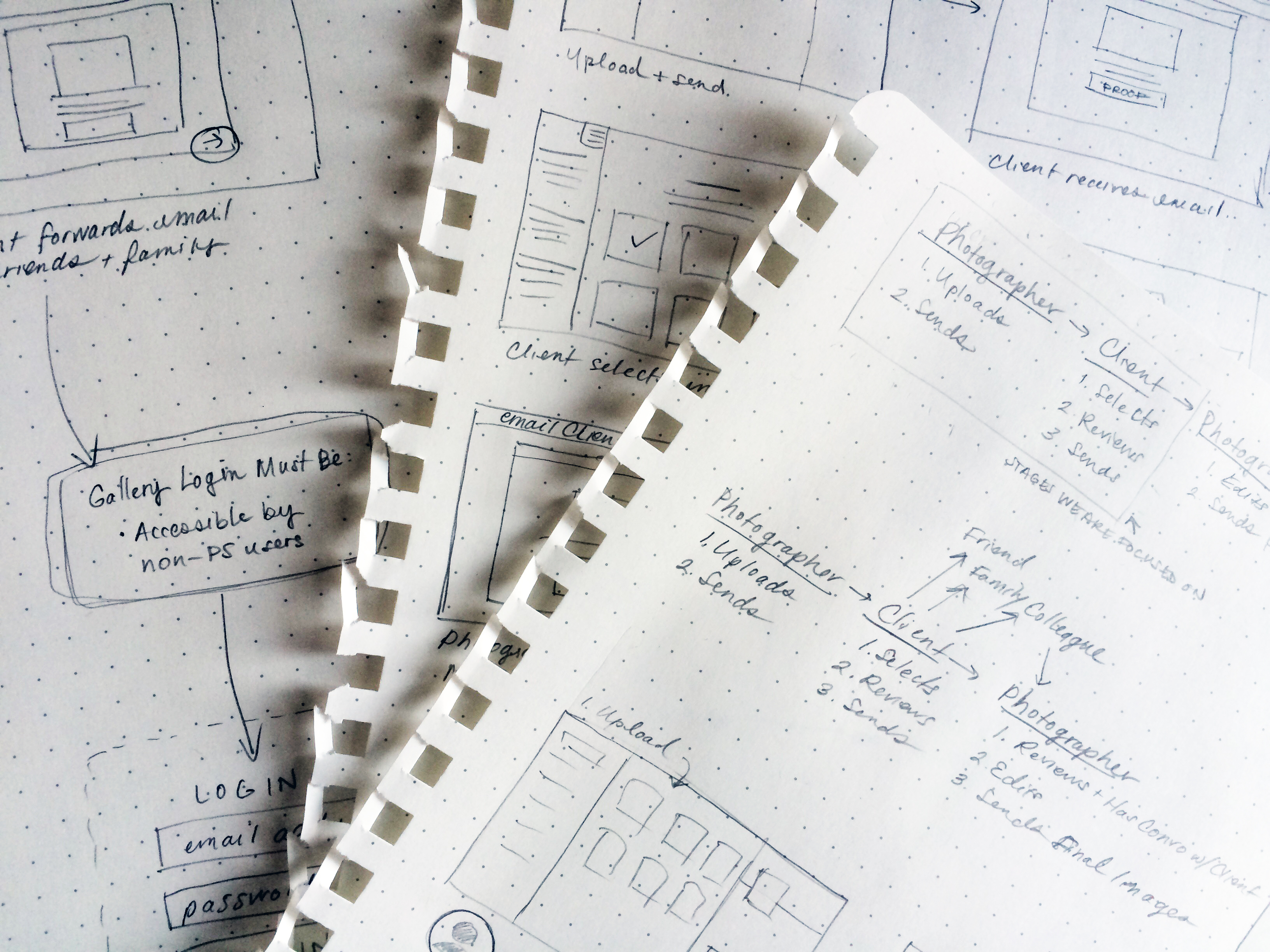 Paper sketches of the client proofing tool. The sketches include the basic building blocks for website wireframes: circles, squares, arrows and text.