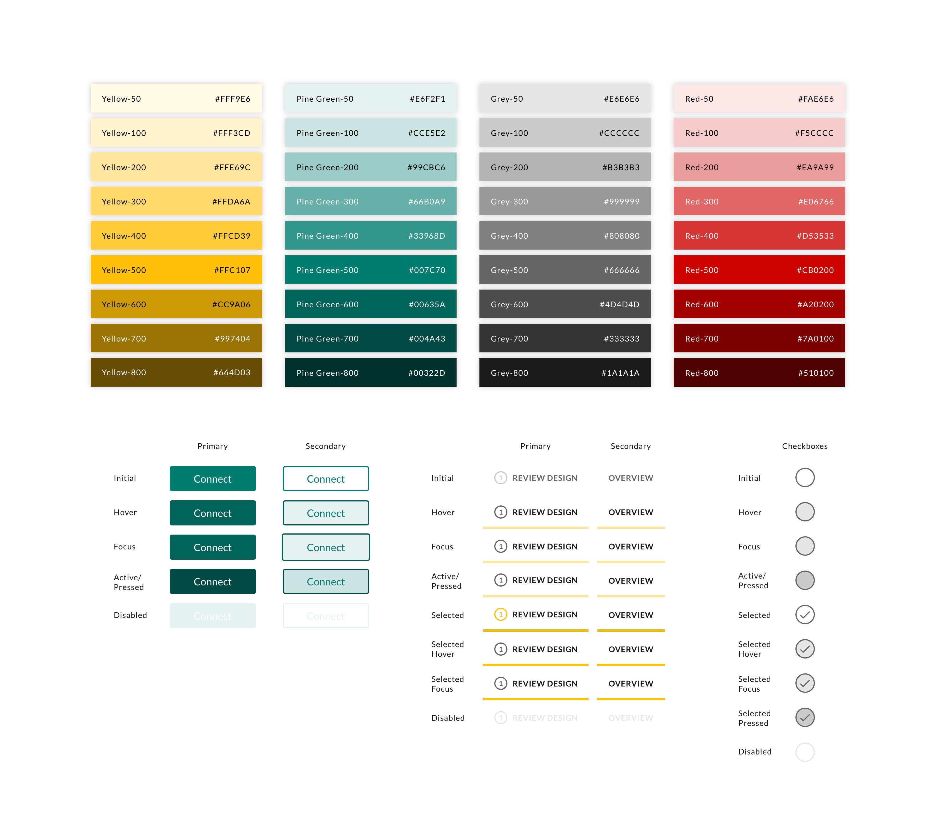 A series of color swatches used in the BrainWaves application, followed by button states (initial, hover, focus, active, disabled), navigation states, and checkboxes states.